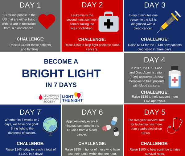 LTN-toolkit-7-day-challenge